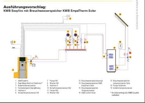 heizungsrohre vibrieren ausglgefaess energieforum auf
