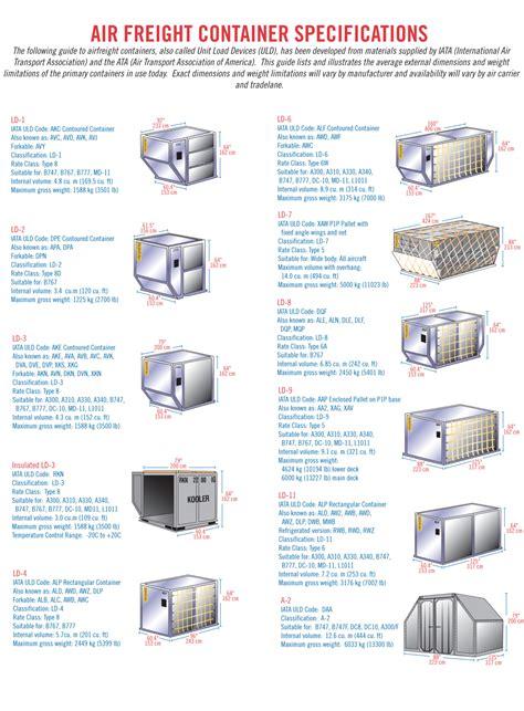 welscope logistics   freight forwarders world