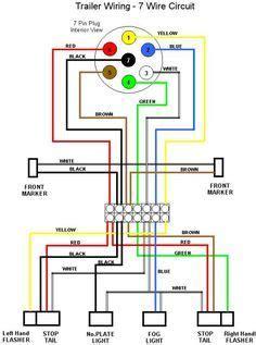 03 f250 trailer wiring trailer wiring diagrams karavan pinterest rv cing and