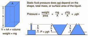 Is The Flow Pressure Of A Fluid The Same At Different