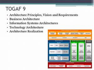 togaf 9 o architecture principles With togaf architecture vision template