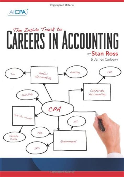 Becoming an Accounant   Everything You Need to Know Before ...