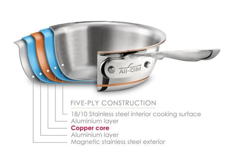 amazoncom  clad  ss copper core  ply bonded dishwasher safe saucepan cookware
