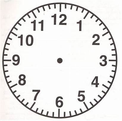 Clock Hands Analog Face Without Cliparts Clip