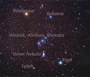 My First Constellations | rajnishmishravns