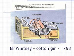 Eli Whitney Cotton Gin Diagram