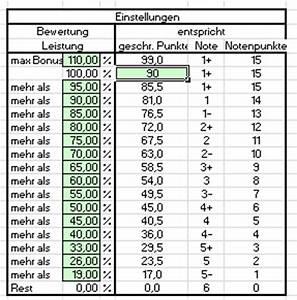 Notenschlüssel Online Berechnen : notenrechner punkte b rozubeh r ~ Themetempest.com Abrechnung