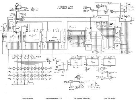 jupiter ace hardware page