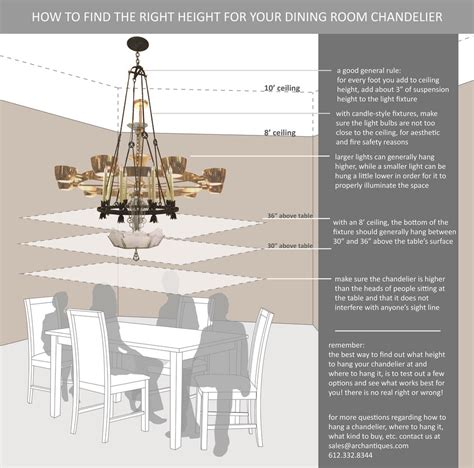 Proper Chandelier Height by How To Find The Right Hanging Height For Your Chandelier