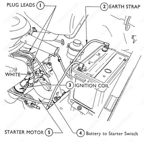 ford transit diesel engine diagram