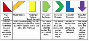What, Are, Regular, And, Irregular, Shapes