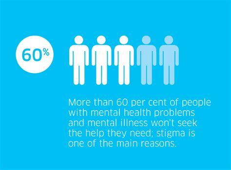 mental health stigma  social attribution implications