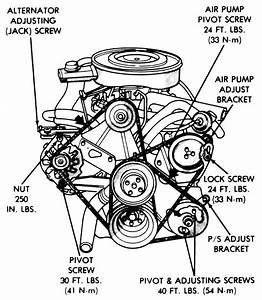 Instructions On How To Remove Water Pump On V6 1994 Dodge
