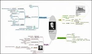 Cornelius Vanderbilt - Bing images