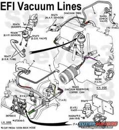 similiar 2009 f 150 vacuum diagram keywords further 1990 geo storm wiring diagram also vauxhall astra fuse diagram