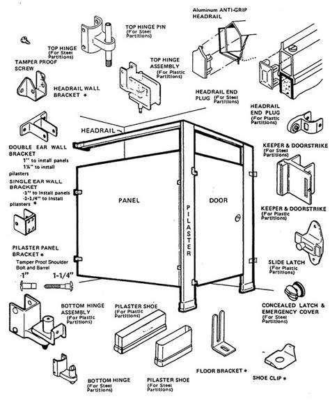 commercial bathroom flooring code gurus floor