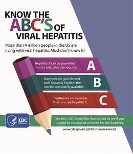 ABCs of Viral H... Hepatitis