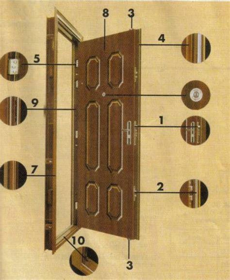 cadre de porte metallique porte d entree blindee pas cher porte mtallique de scurit vente achat acheter porte blindee