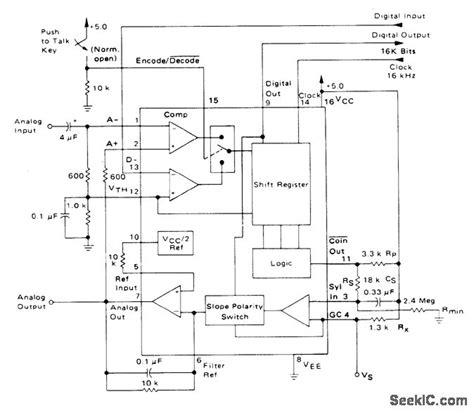 Cvsd Encoder For Secure Radio Circuit Electrical
