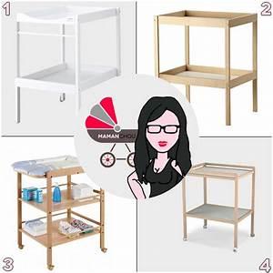 Table A Langer Pour Salle De Bain : guide d 39 achat b b la salle de bain maman chou ~ Teatrodelosmanantiales.com Idées de Décoration