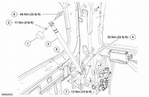 2010 Escape Rear Liftgate Wont Open Ford Explorer And
