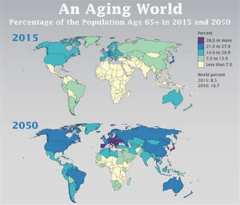 bureau of the census census bureau reports u s population aging slower than