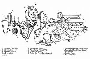 1997 Mitsubishi Eclipse Serpentine Belt Routing And Timing Belt Diagrams
