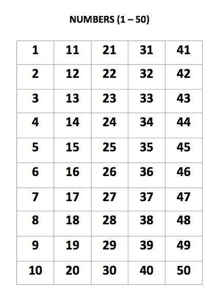 number chart printable activity shelter