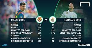 'Messi is better than Ronaldo' - how Leo usurped Cristiano ...