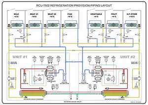 Refrigeration  Refrigeration Schematic Drawing
