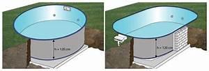 Piscine En Kit Enterrée : piscine enterr e en kit tout quip e gr h120 cm piscine center net ~ Melissatoandfro.com Idées de Décoration