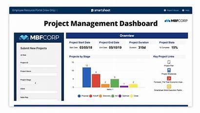 Dashboard Smartsheet Project Management Construction Dashboards Program