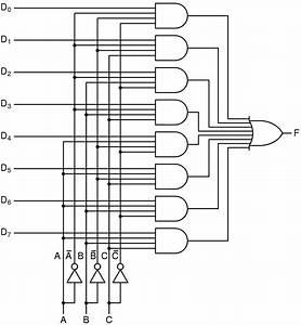 programacao em c capitulo 1 With circuitos lgicos