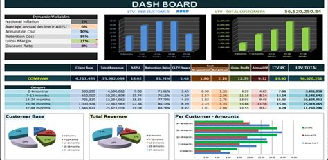 Open To Buy Excel Spreadsheet Restaurant Inventory Template Excel Xlx 49kb Project Management Certification