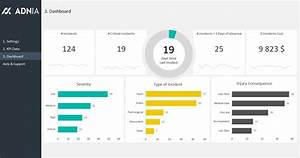accident statistics template - health and safety dashboard template business
