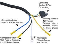 7 Pole Trailer Connector Wiring Diagram by Three Phase Contactor Wiring Diagram Electrical Info Pics