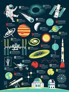 Space Alphabet, An Art Print Full of Intergalactic ...