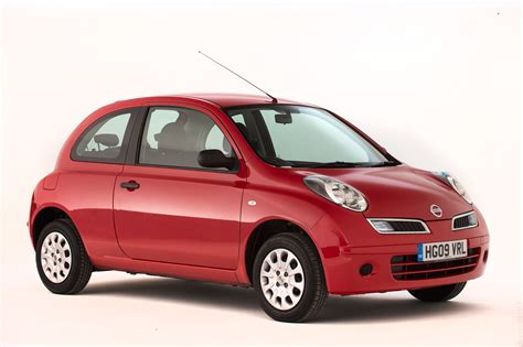 Used Nissan Micra Review