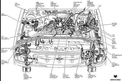 98 Explorer Engine Diagram by Wrg 7265 98 Ford Explorer Engine Diagram