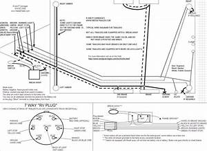 7 Way Plug Information