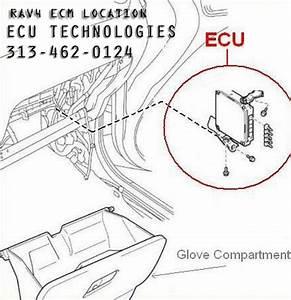 Toyota Rav4 Questions - Transmission Problems