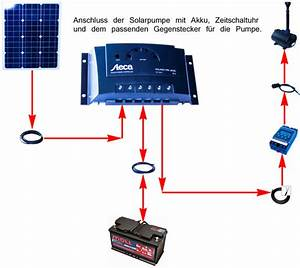 Solaranlage Mit Batterie : anschluss solar teichpumpe mit akku teich filter ~ Whattoseeinmadrid.com Haus und Dekorationen