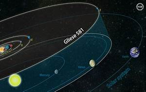 "Could Chance for Life on Gliese 581g Actually Be ""100%""?"