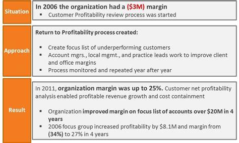 case study  customer return  profitability  software