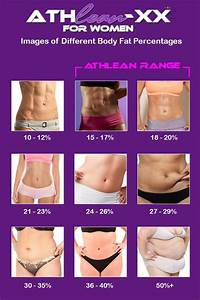 What U0026 39 S Your Body Fat Percentage  Use These Photos As Your Guide
