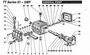 General Pump Tt2028gbf 2 85 Gpm 2000psi 3  4 U0026quot  Gas