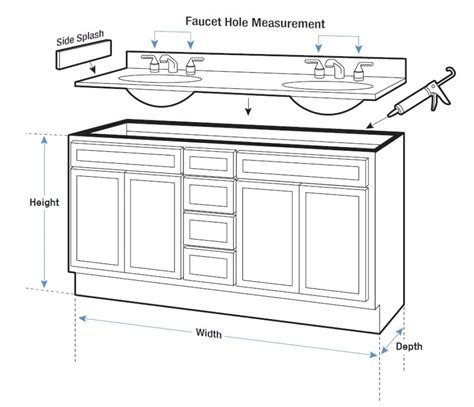 kitchen design standards vanity ideas amusing height of bathroom vanity floating 5607