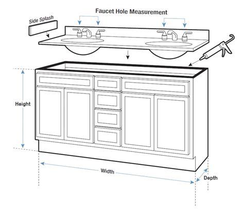 Vanity Ideas Amusing Height Of Bathroom Vanity Floating