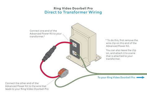 Installing Video Doorbell Pro Without Existing