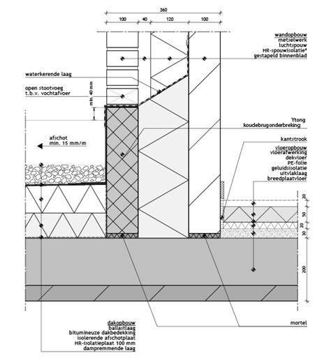 dak isoleren tegen 2020 opgaand metselwerk op dakvloer aanbouw 1